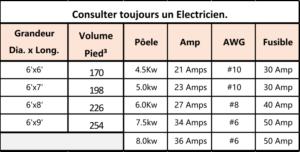 Consulter un Electricien